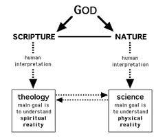 Scripture and Nature in Divine Revelation
