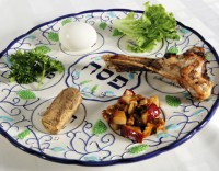 Does Your Passover Meal include Meat Sacrificed to Idols?