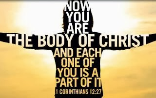 unity of the Body of Christ