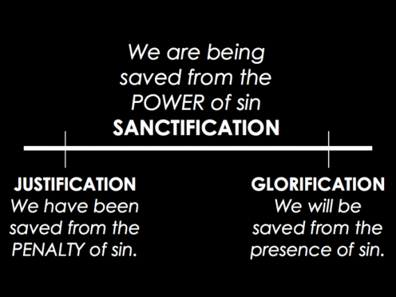 justification sanctification glorification