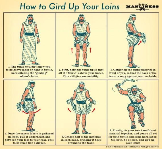 gird up your loins