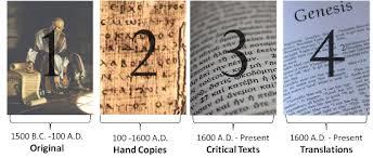 New Testament Textual Criticism