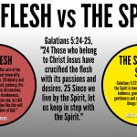"What is the ""Flesh"" in Galatians 5:19-23?"
